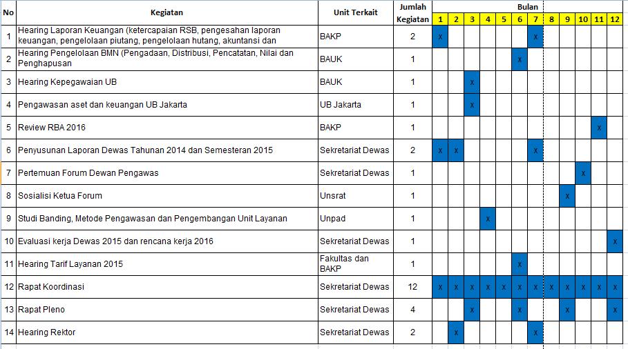 rencana-kerja-2015